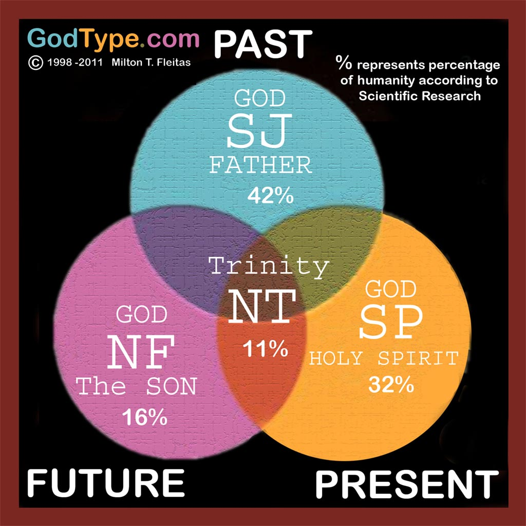 The Image: 4 person(alities) of the Holy Trinity | Supernatural ...