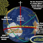 The True measurements of a Tripartite Celestial Trinity Sphere