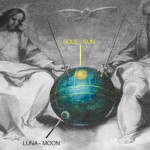 Celestial Sphere and the Trinity